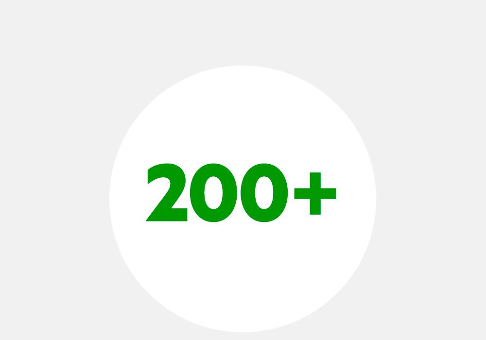 Figures 200