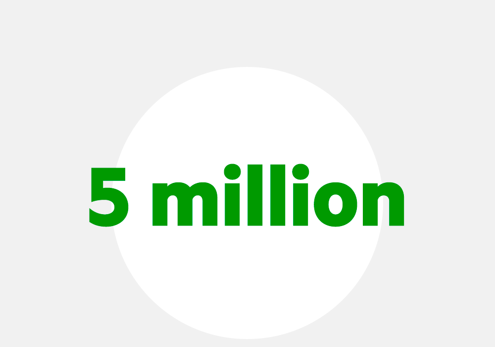 Figures 5 000 000