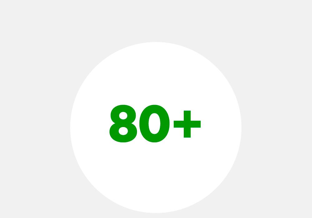 Figures 80